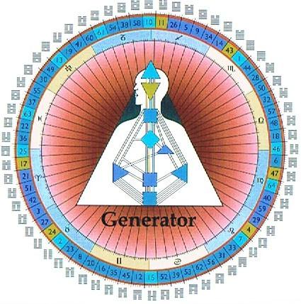 """Der Generator: """"Auf den Bauch hören!"""""""