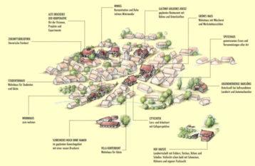 Die Dorfuniversität