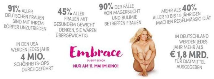 Embrace - Du bist schön im TV