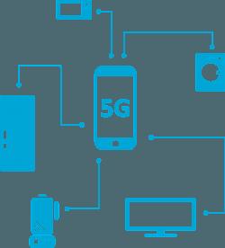 Die neue Technologie 5G und deren Folgen